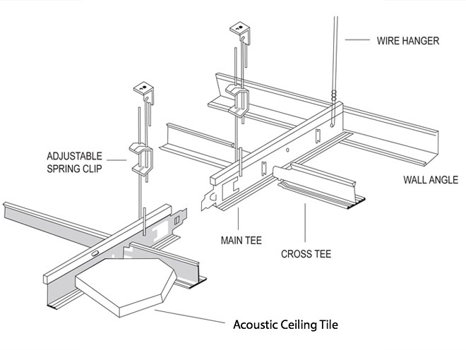 acoustic ceilling system